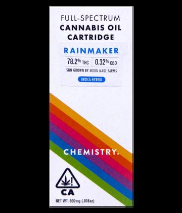 Rainmaker (510 Thread)
