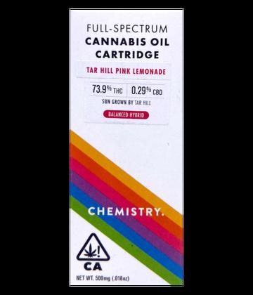 Tar Hill Pink Lemonade (510 Thread)